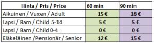 Priser- Prices